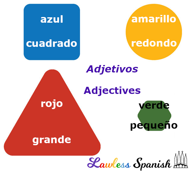 Adjetivos - Spanish adjectives