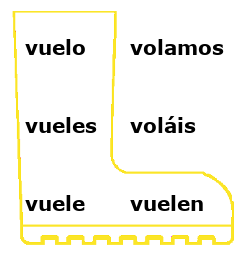 Spanish verb volar