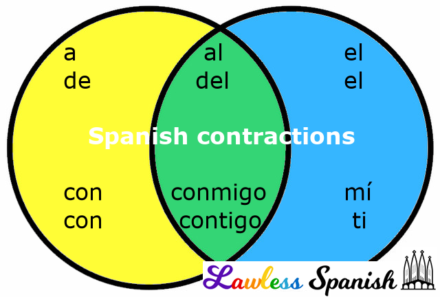 Spanish contractions