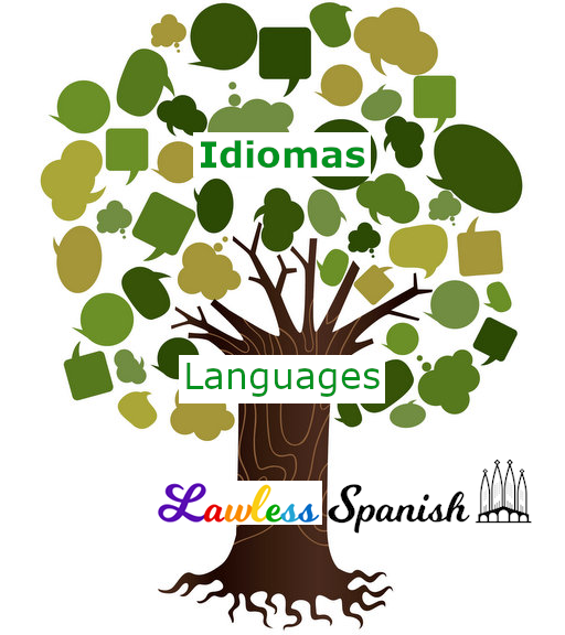 Languages in Spanish