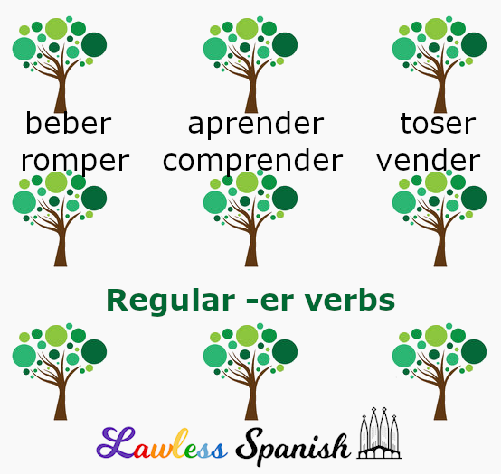 Spanish regular -er verbs